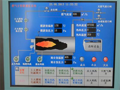 燃烧自动控制系统